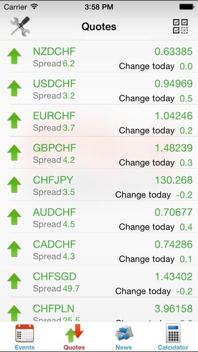 Economic Calendar Forex FxTeam Screenshot on iOS