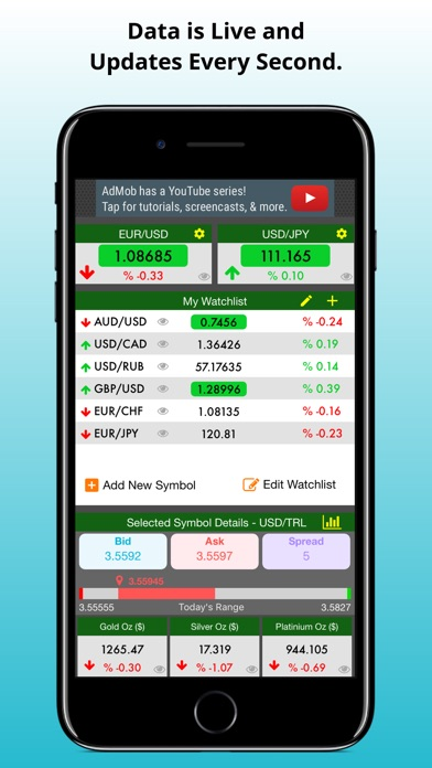 Forex realtime