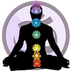 Chakra Test - discover the state of your chakras