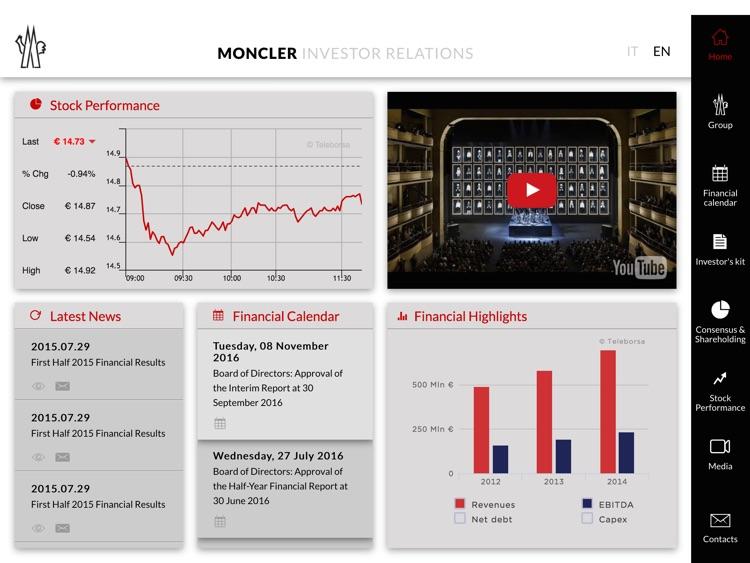 moncler spa investor